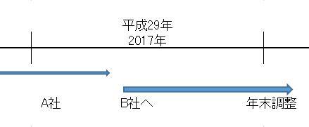 中途入社 源泉徴収票