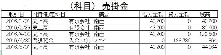 売掛金記帳
