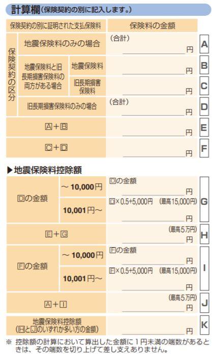 地震保険控除額